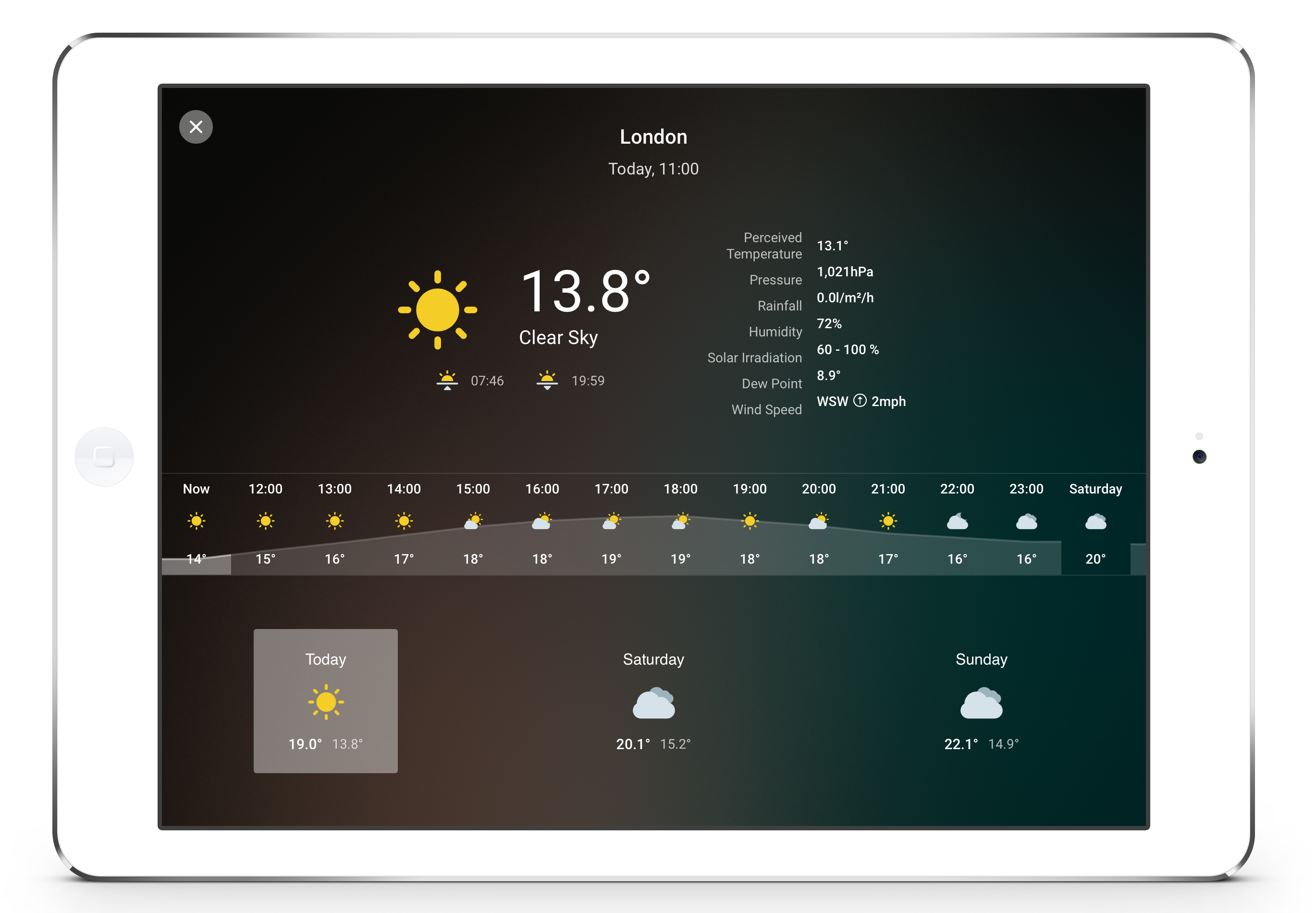 Ipad Weather