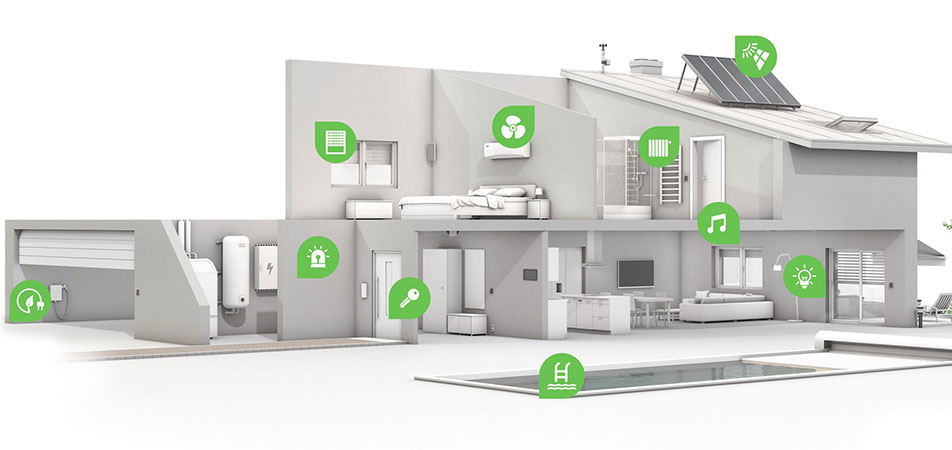 Loxone-smart-home-diagram
