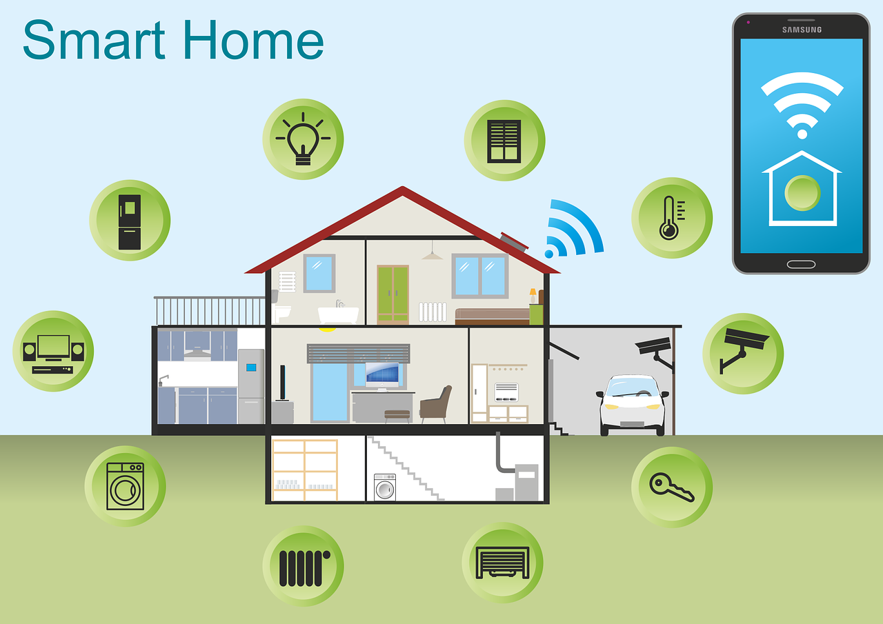 Smart home elements
